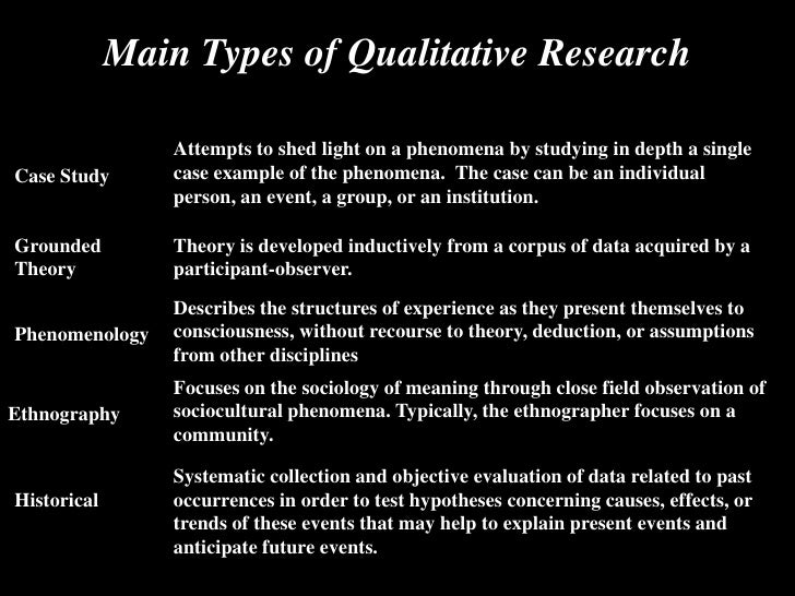 types of case study research yin