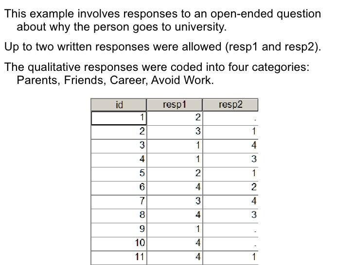 writing qualitative results