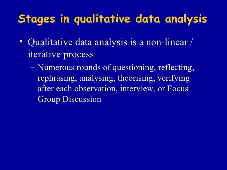 Qualitative research Qualitative Data Analysis Process