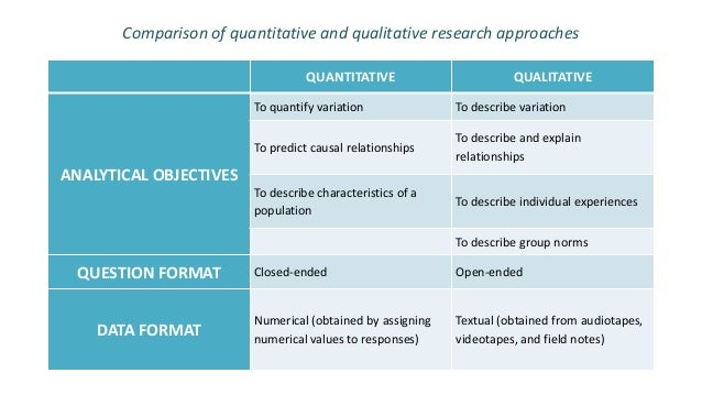 qualitative interview on traits of a A survey or questionnaire is a non-experimental, opinion-based research method   characteristics of high quality surveys or questionnaires include.