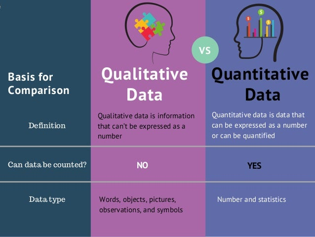 Difference between qualitative analysis and quantitative analysis.