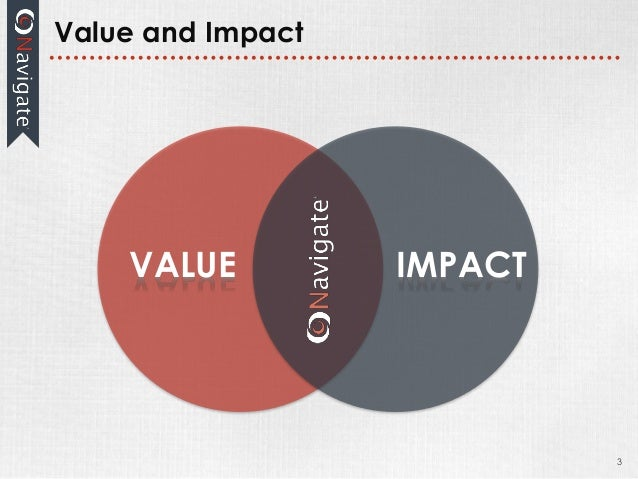 The Value of Modern Research in Sports Business Slide 3