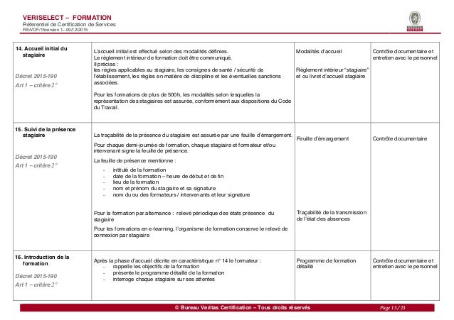 Qualit de la formation r f rentiel bureau veritas for Bureau veritas 13