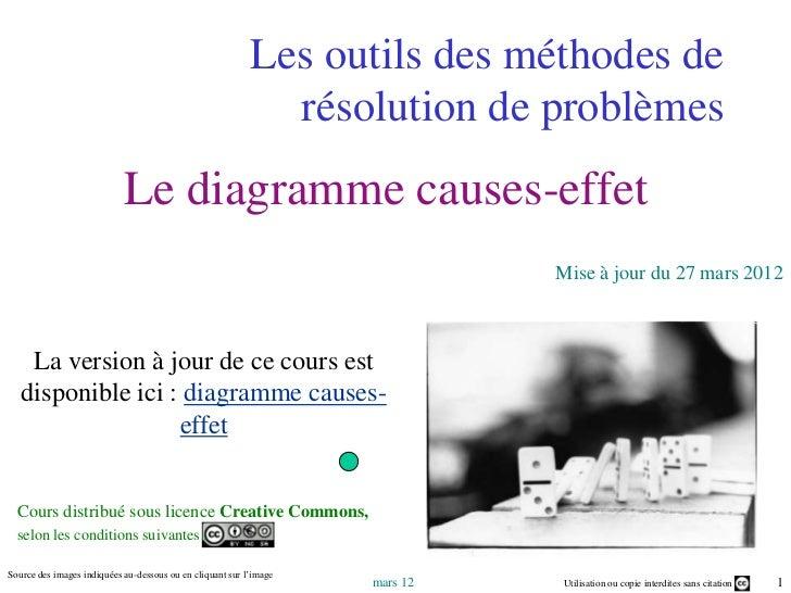 Les outils des méthodes de                                                             résolution de problèmes            ...