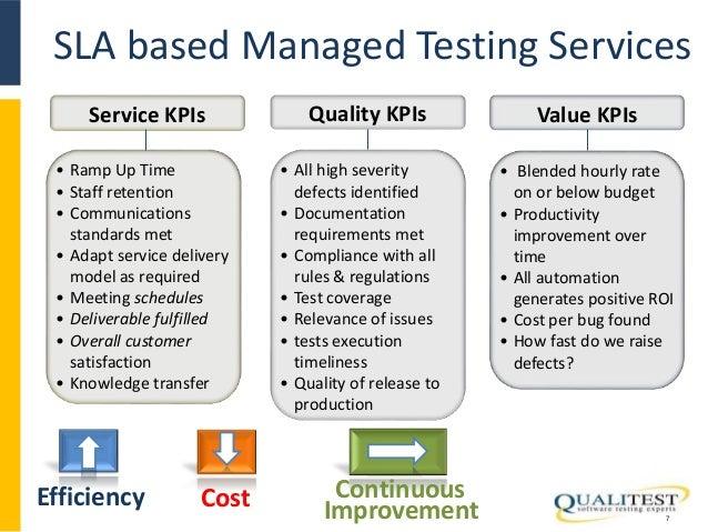 QualiTest Managed Testing Services