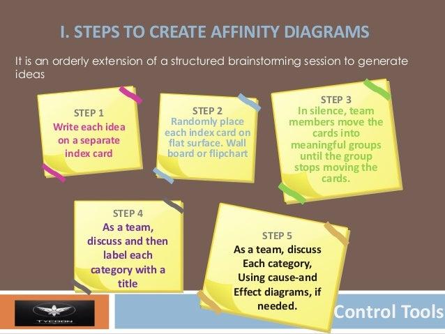matrix diagrams control tools