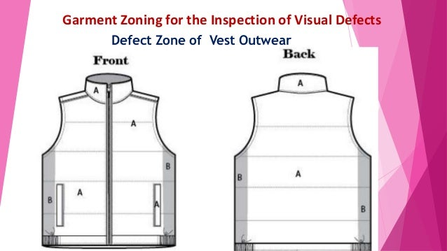 Garment Zoning for the Inspection of Visual Defects Defect Zone of Vest Outwear