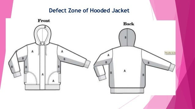 Defect Zone of Hooded Jacket