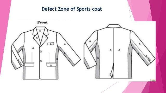 Defect Zone of Sports coat