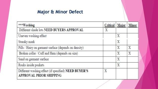 Major & Minor Defect