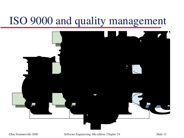 quality management in software engineering pdf