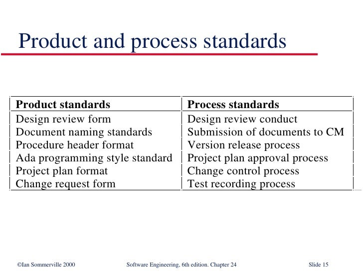 Quality Management In Software Engineering Se24