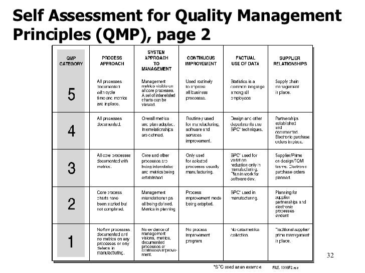iso 9000 quality management systems handbook