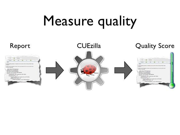 Measure quality                          Quality Score Report        CUEzilla