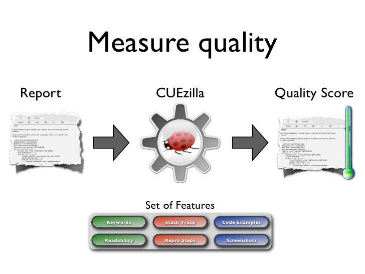 Measure quality                                                           Quality Score Report                    CUEzilla...