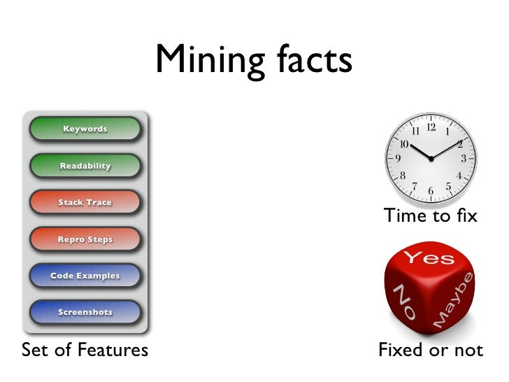 Mining facts      Keywords        Readability        Stack Trace                                   Time to fix     Repro St...