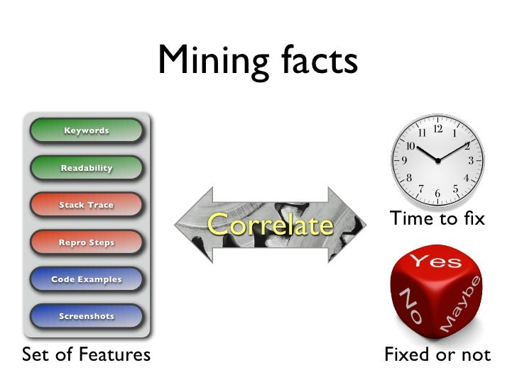 Mining facts      Keywords        Readability        Stack Trace                       Correlate    Time to fix     Repro S...