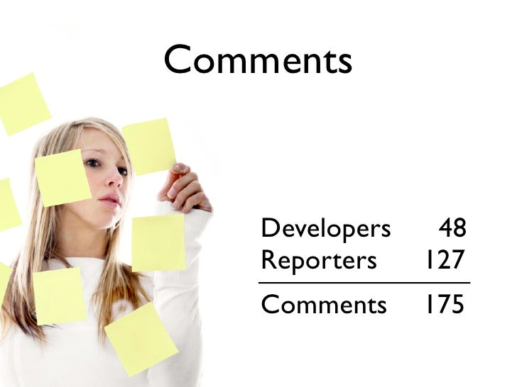Comments       Developers 48     Reporters  127     Comments  175
