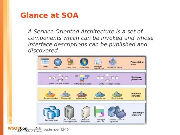 Quality, key to successful SOA Slide 3