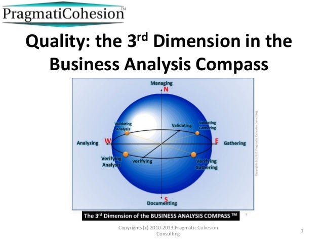 Quality: the 3rd Dimension in theBusiness Analysis CompassCopyrights (c) 2010-2013 Pragmatic CohesionConsulting1