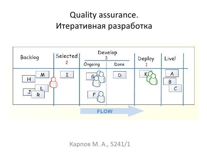 Quality assurance. Итеративная разработка Карпов М. А., 5241/1