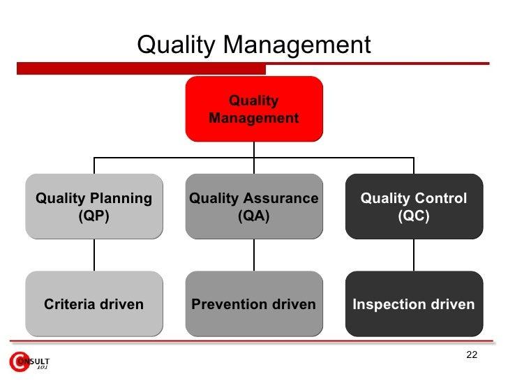 Quality Assurance & Control