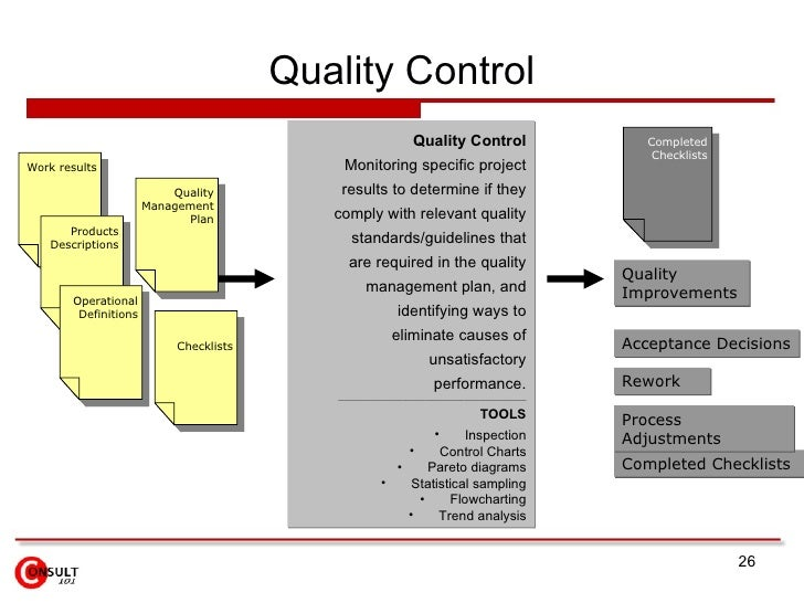 quality control plans templates