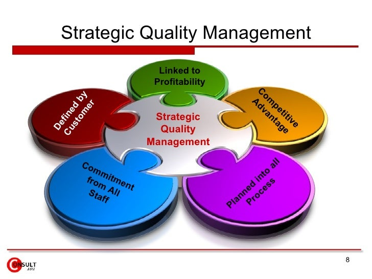 Strategic quality and system management