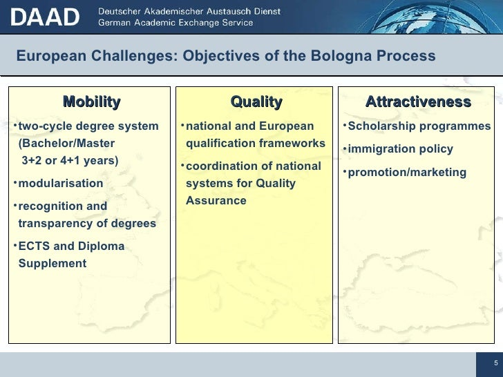 Global Perspectives On Quality Assurance United States. Application Development Using Java. Human Services Degree Online. Professional Web Design Prices. New York Real Estate Lawyers. Sheraton Four Points Hotels Po Box Look Up. Quality Assurance Checklist Trace And Track. Unsecured Business Loan Rates. 3g Surveillance Camera Verizon Caller Name Id