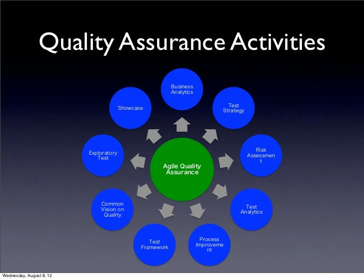 quality assurance in distributed continuous delivery