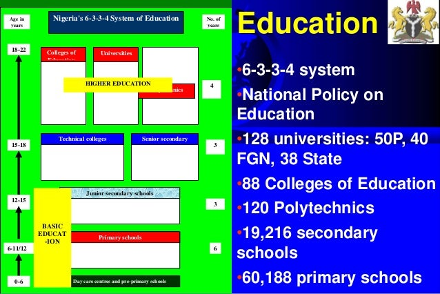 educational system in nigeria An updated look at nigeria's education system, featuring an overview of higher  education, student mobility, sample documents, grade.