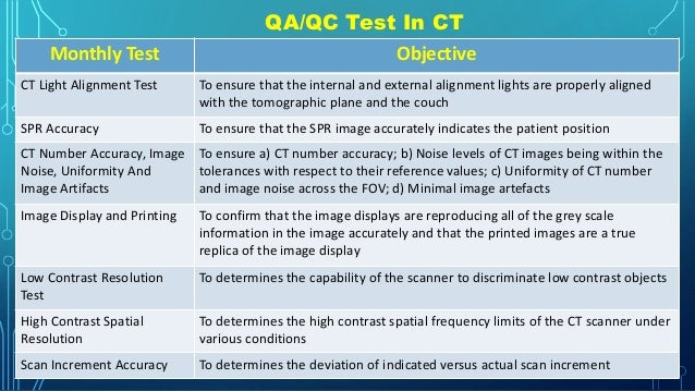 Ct qc manual array quality assurance programme in computed tomography rh slideshare net fandeluxe Choice Image