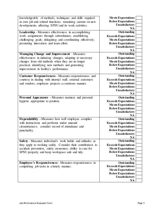Quality Assurance Supervisor Perfomance Appraisal