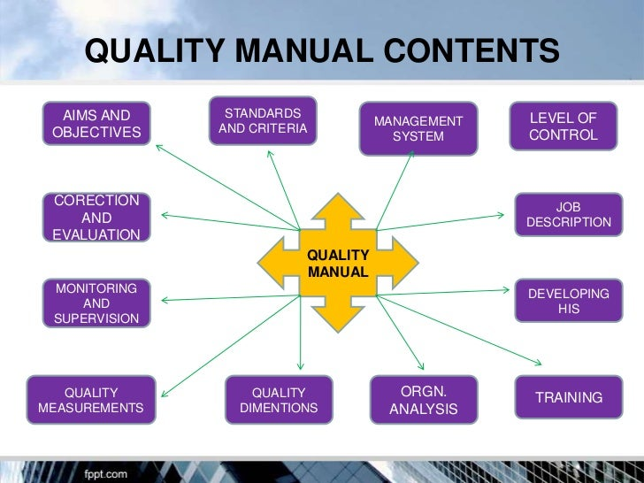 Project Quality Manual Sample - Wiring Library •