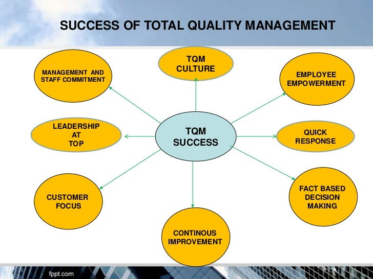 total quality management tools in fmcg Roy rouget is the quality system team lead with responsibility of managing iso 9001:2008, ohsas 18001, iso 14001, sa 8000 and the internal quality improvement activities of tnt document services.