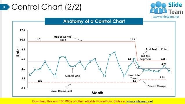 Quality Assurance Tools PowerPoint Presentation Slides