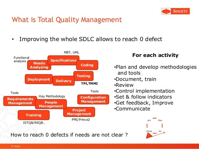 Trends That Are Affecting the Future of Quality Management