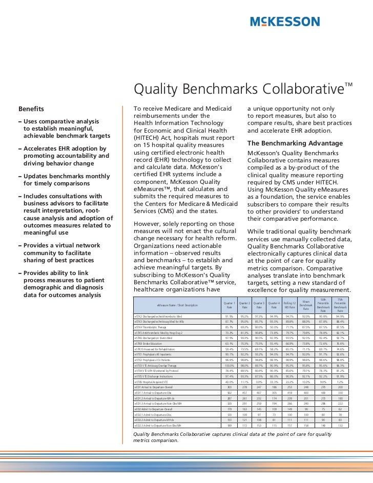Quality Benchmarks Collaborative™Benefits                            To receive Medicare and Medicaid                     ...