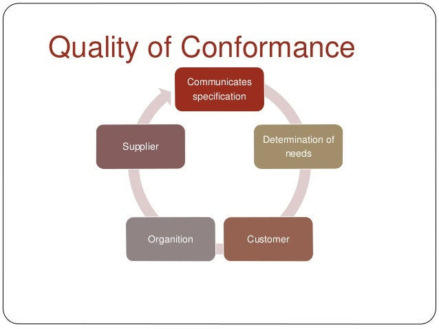 quality-meaning-of-quality-4-638 Quality Of Conformance Example on printable certificate, kintana non, generic certificate, aircraft certificate, manufacturer certificate, matrix template api,