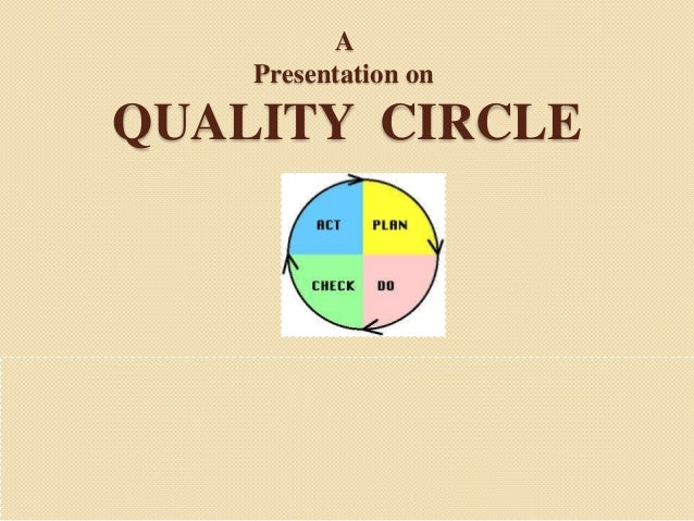 A    Presentation onQUALITY CIRCLE