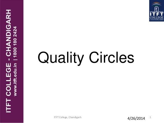 Quality Circles ITFT College, Chandigarh 1 4/26/2014