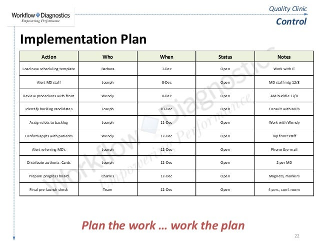 Quality clinic lean six sigma fundamentals training sample for Process implementation plan template