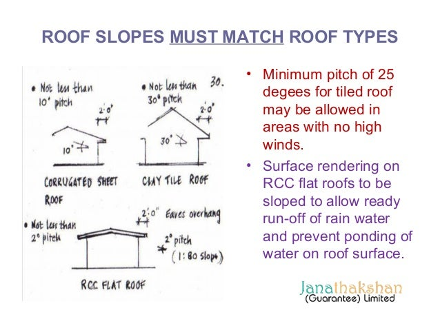 ROOF SLOPES MUST MATCH ROOF TYPES U2022 Minimum Pitch ...