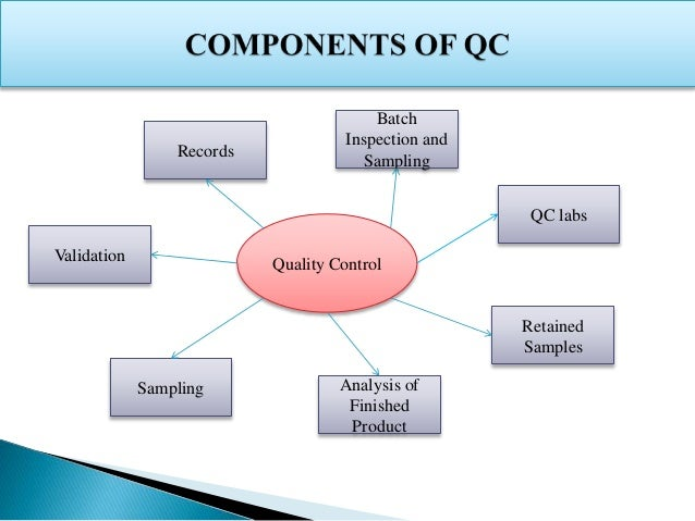 Quality Control in Pharmaceutical Industry Slide 5