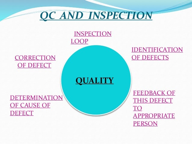 What is a Quality Inspection? - QualityInspection.org