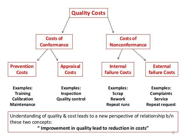 quality control procedure template - quality control in clinical laboratory