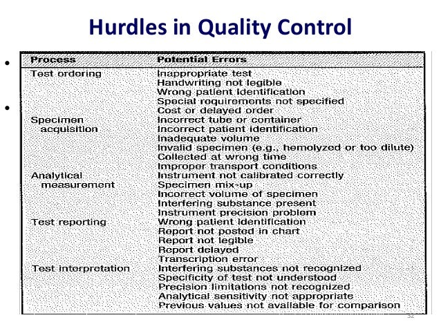 Quality control in clinical laboratory