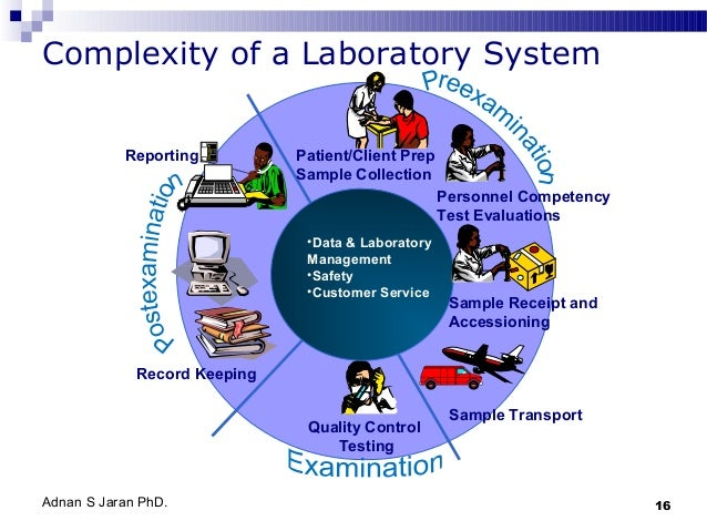 uses of laboratory information management systems essay Laboratory information management systems t 2 pages arugment essay about the influence of technology on the society in 2 hours i wrote the first page and i only need .