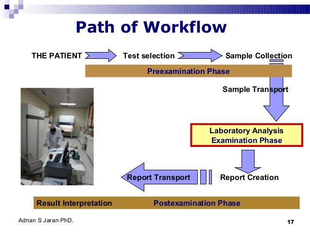Quality control in the medical laboratory