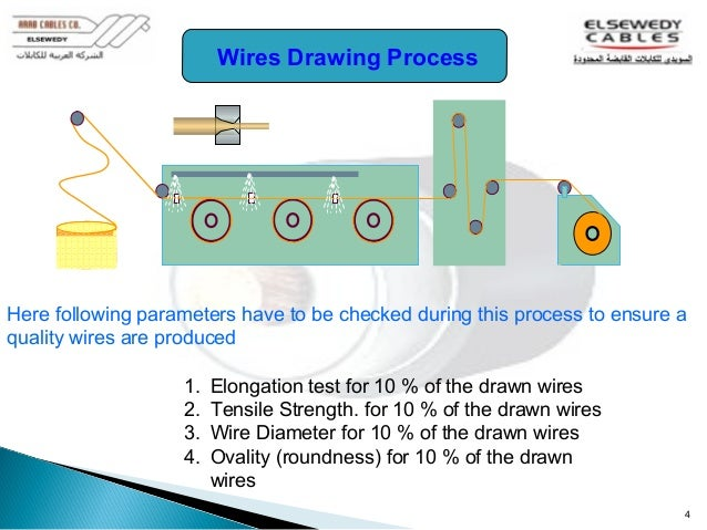 ... manufacturing specification; 4. 4 Wires ...  sc 1 st  SlideShare : control wiring courses - yogabreezes.com
